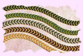 Flat Kumihimo Bracelet Tutorial