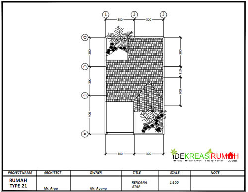 910 Koleksi Desain Taman Depan Rumah Tampak Atas HD Terbaru