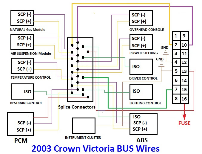 2003 Ford Crown Victoria Wiring Diagram Wiring Diagram Right Note Right Note Agriturismoduemadonne It