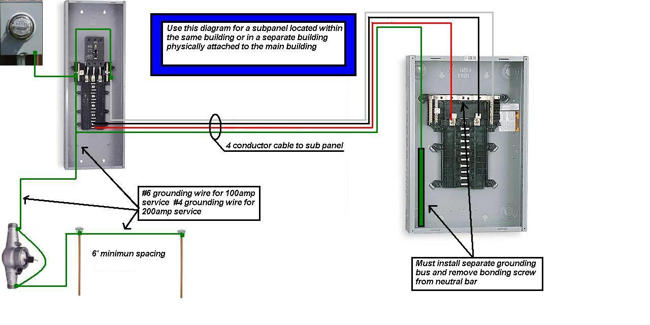 5d641 200 Disconnect Meter Box And Diagram Wiring Schematic Wiring Resources