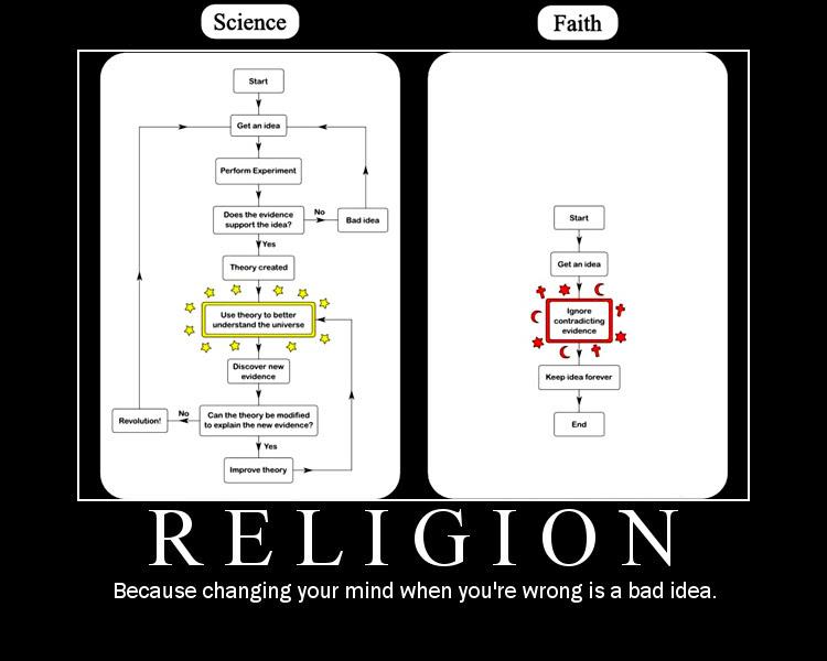 Αποτέλεσμα εικόνας για ερεβοκτονοσ θρησκεια