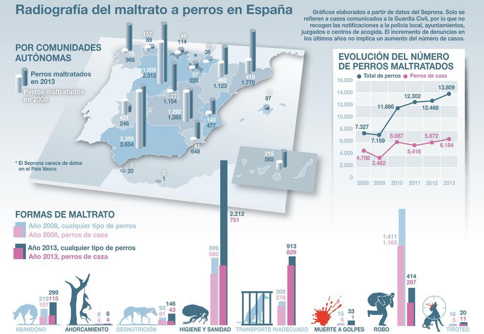 Este es el mapa delmaltrato animal en Españasegún los datos del Seprona. José Antonio Peñas / Sinc