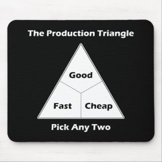 The Production Triangle mousepad