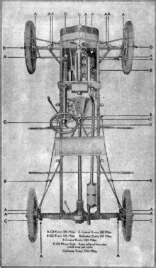 Body-on-frame - Wikipedia