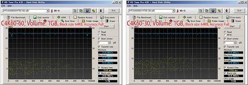 Travelster C4K60-30, 60: HD Tune Pro (Seq. Read, 1GB, 64KB, Full)