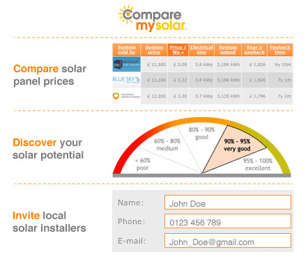 solar choice roi calculator investment