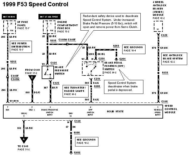 Diagram Mach 460 Wiring Diagram 2000 Full Version Hd Quality Diagram 2000 Leslogicielslibres Charpente Ossature Bois Fr