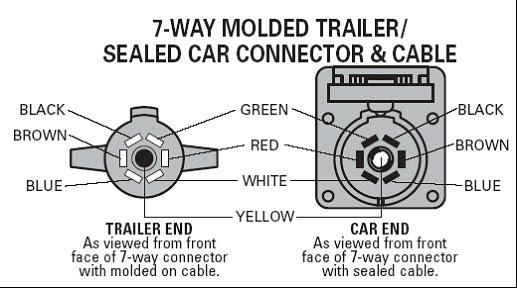 7 way bargman plug wiring diagram image 8