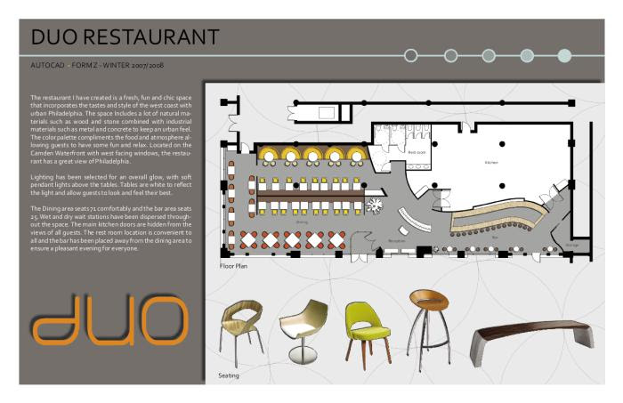 Interior Architecture Portfolio Examples Fresh Design ...