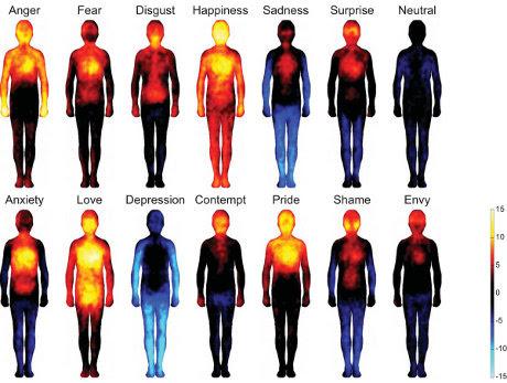 Una mappa delle sensazioni fisiche associate alle emozioni