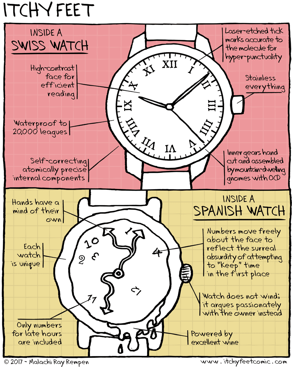 Swiss watches are perfectly accurate because the Swiss are so punctual. If the Spanish made watches, they would be crazy because the Spanish are never on time anyway
