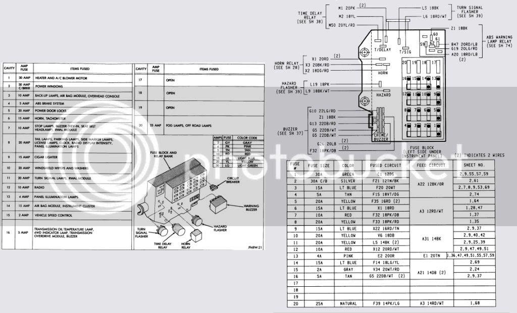 99 dodge dakota wiring diagram fuse box diagram 99 dakota wiring diagram data 1999 dodge dakota stereo wiring diagram fuse box diagram 99 dakota wiring