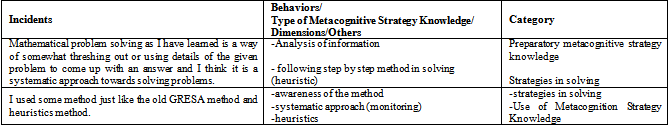 Metacognitive Strategy Knowledge Use Through Mathematical Problem