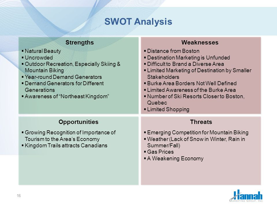 Swot analysis beach resort Essay Help
