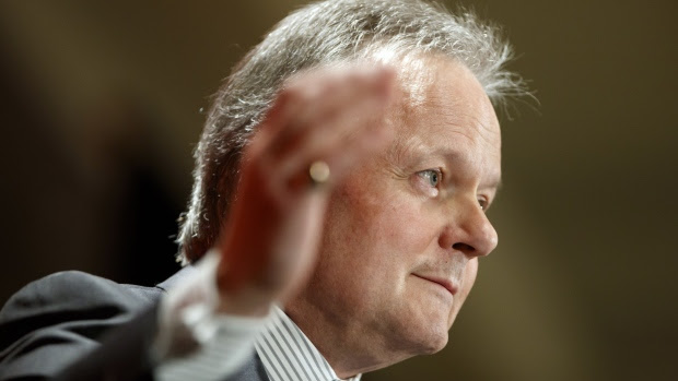 Transitory inflation forces could last up to another year: Poloz