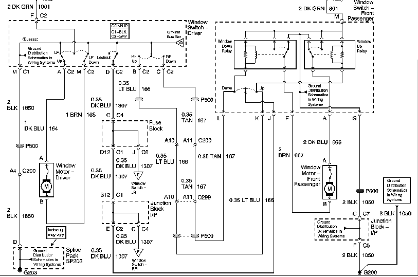 2005 Gmc Yukon Wiring Diagram Cluster Wiring Diagram Permanent A Permanent A Emilia Fise It