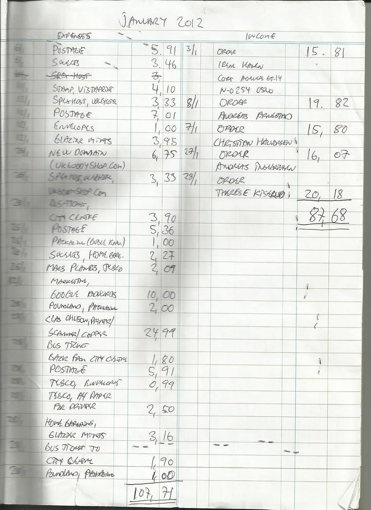 january 2012 detailed