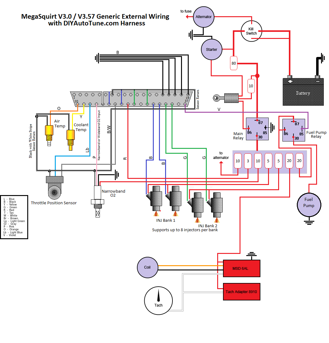 Diagram 1986 Mitsubishi Starion Wiring Diagram Full Version Hd Quality Wiring Diagram Ontheiphone Originecode Fr