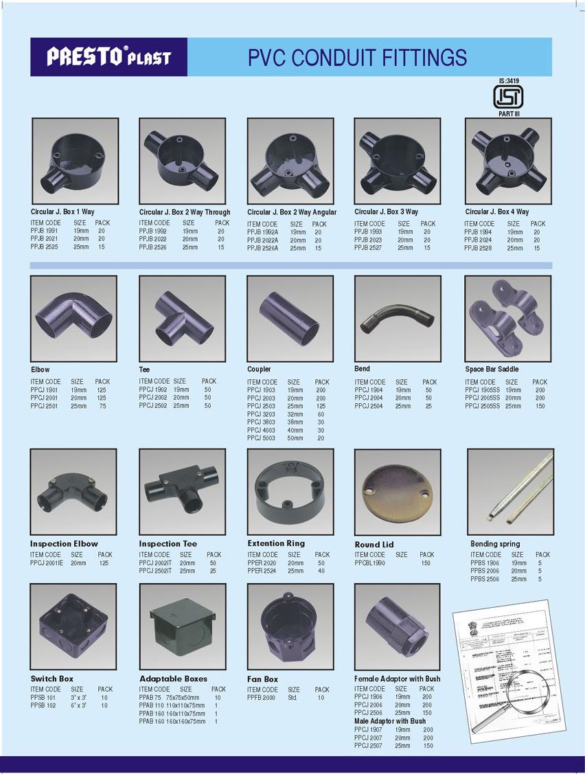 Garage door opener chain adjustment: Pvc conduit accessories on feeding wire conduit wiring, galvanized conduit wiring, pvc tubing wiring, copper conduit wiring, bx conduit wiring, plastic conduit wiring,
