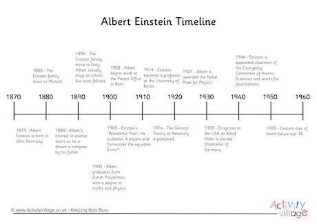 albert_einstein_timeline_460_1
