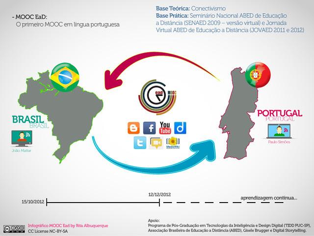 infografico_moocead