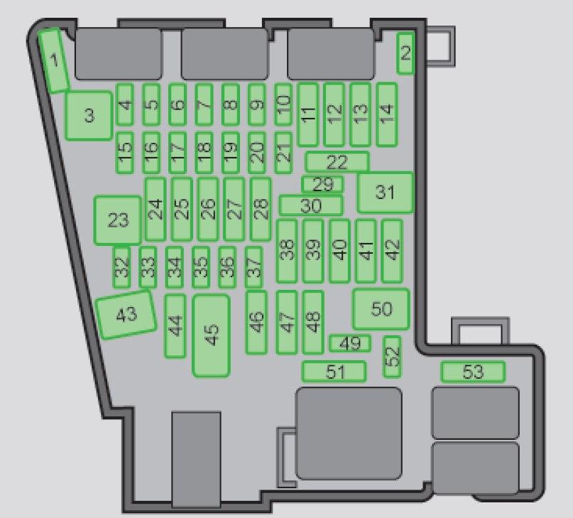 Skoda Octavia 2013 Fuse Box Diagram Auto Genius