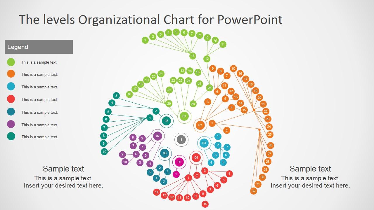 Simple Organizational Chart Template for PowerPoint - SlideModel