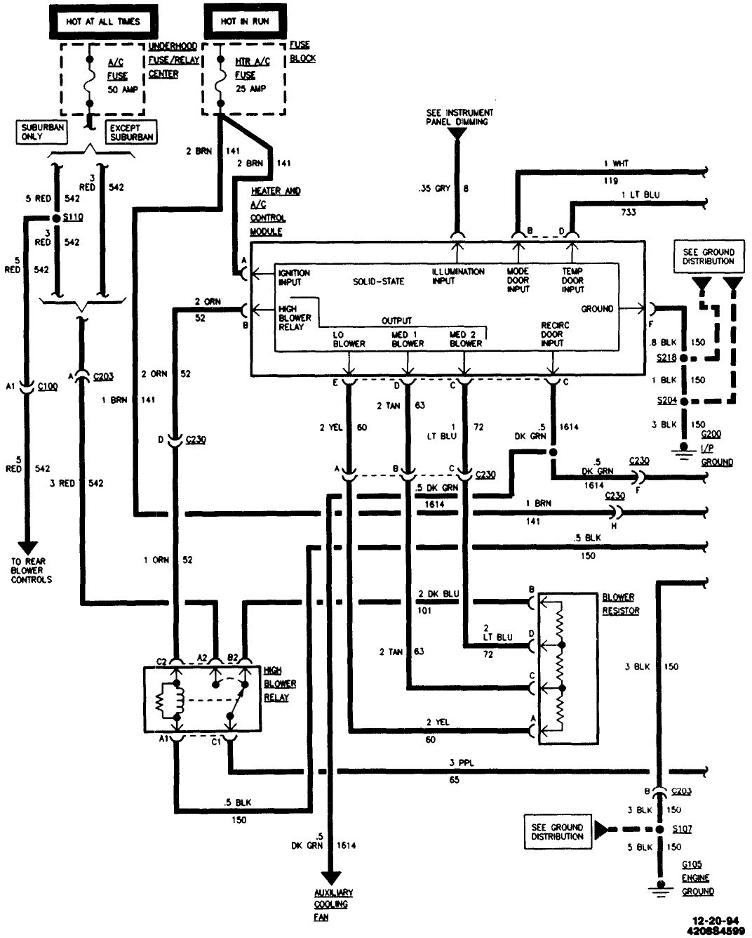Diagram Wiring Diagram 95 Chevy Truck Full Version Hd Quality Chevy Truck Diagramringi Arborealive It