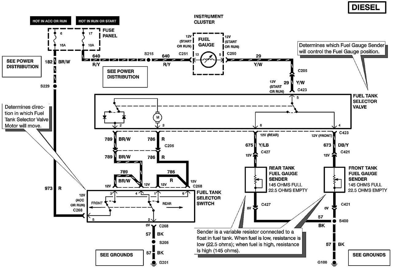 1997 F250 Wiring Diagram Wiring Diagram Dear Across Dear Across Graniantichiumbri It