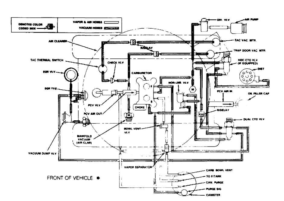 1986 Jeep Comanche Vacuum Lines Diagram Wiring Diagram Wiper A Wiper A Bujinkan It