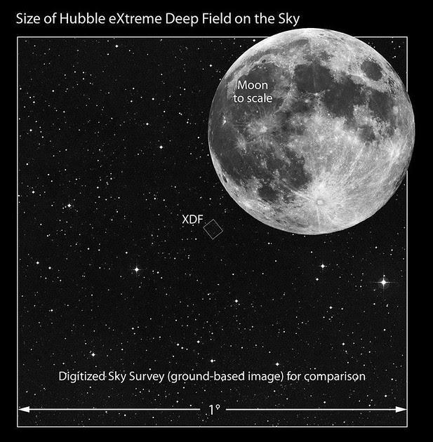 Hay 5.550 galaxias en ese trocito de cielo