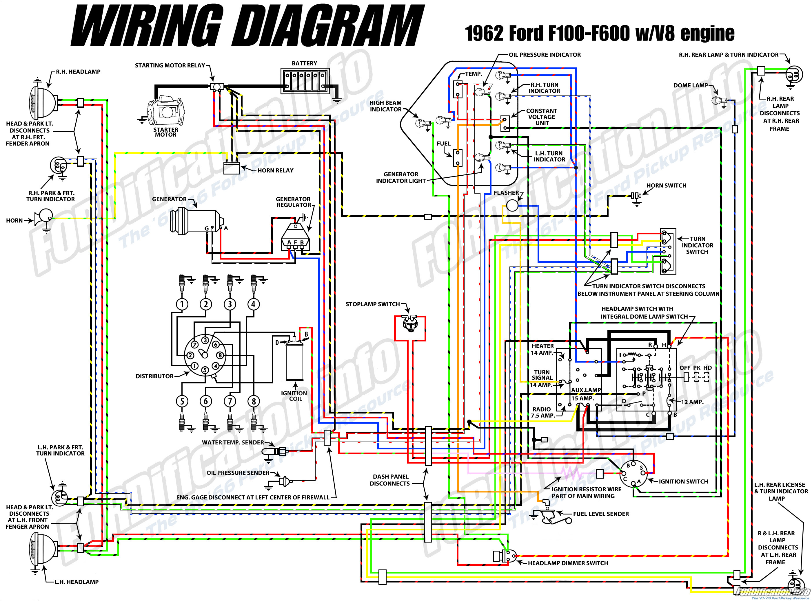1969 Ford F100 Voltage Gauge Wiring Diagram Typical 7 Wire Trailer Wiring Diagram Cheerokee Kankubuktikan Jeanjaures37 Fr