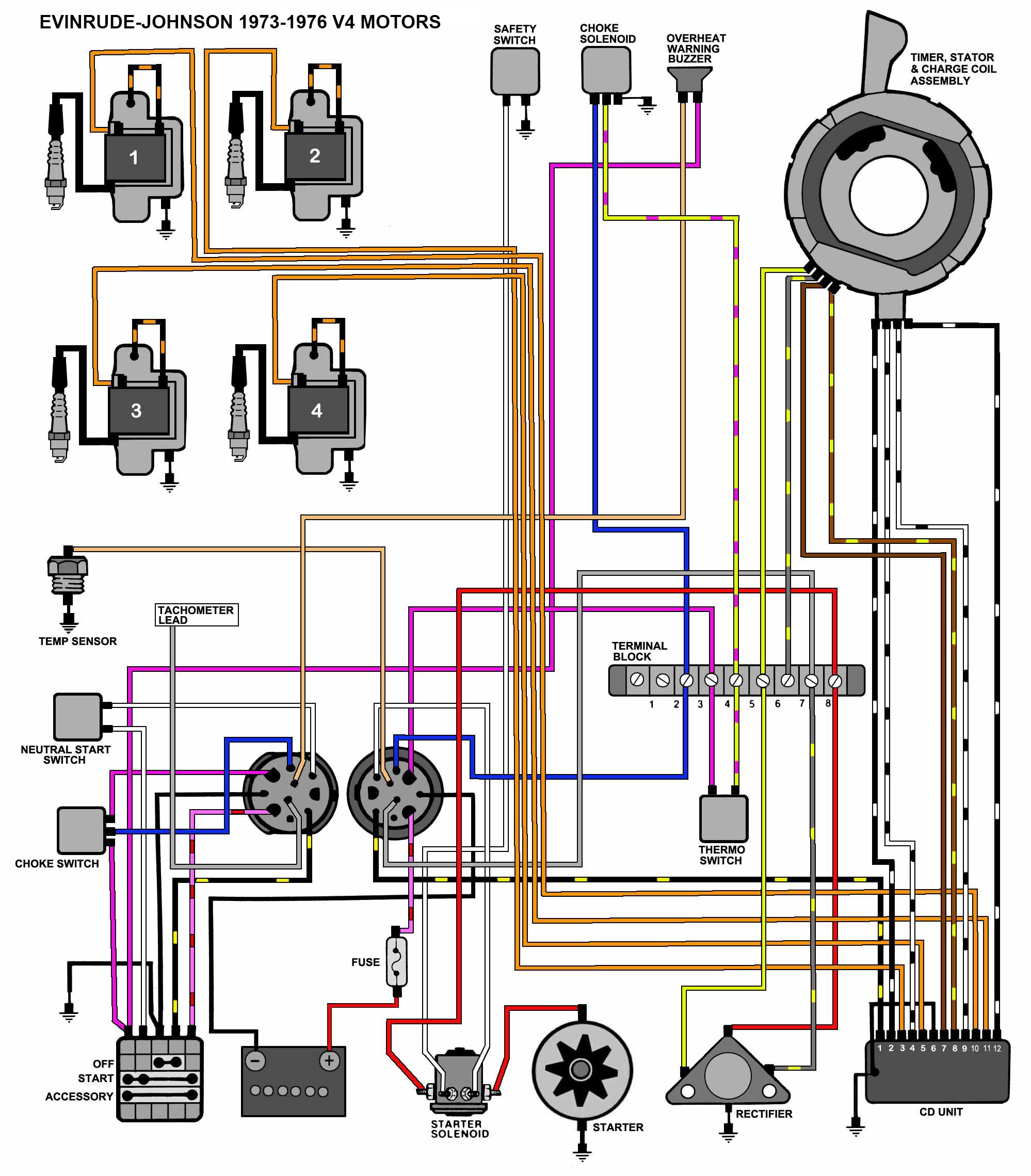 Diagram 1973 Evinrude 85 Hp Wiring Diagram Full Version Hd Quality Wiring Diagram Guidebdo Oltreilmurofestival It