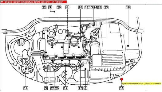 Vw Tdi Engine Diagram Wiring Diagram Regional Regional Frankmotors Es