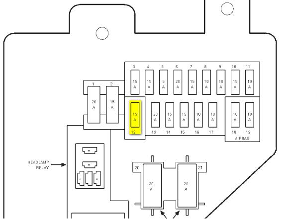 Diagram 95 Dakota Fuse Diagram Full Version Hd Quality Fuse Diagram Diagramboesew Mairiecellule Fr