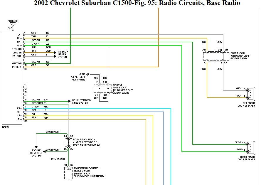 2004 Chevy Suburban Wiring Diagram Wiring Diagram Glow Local C Glow Local C Maceratadoc It