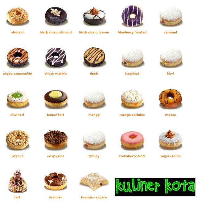 Daftar Menu dan Alamat Dunkin Donuts Surabaya! - Info ...