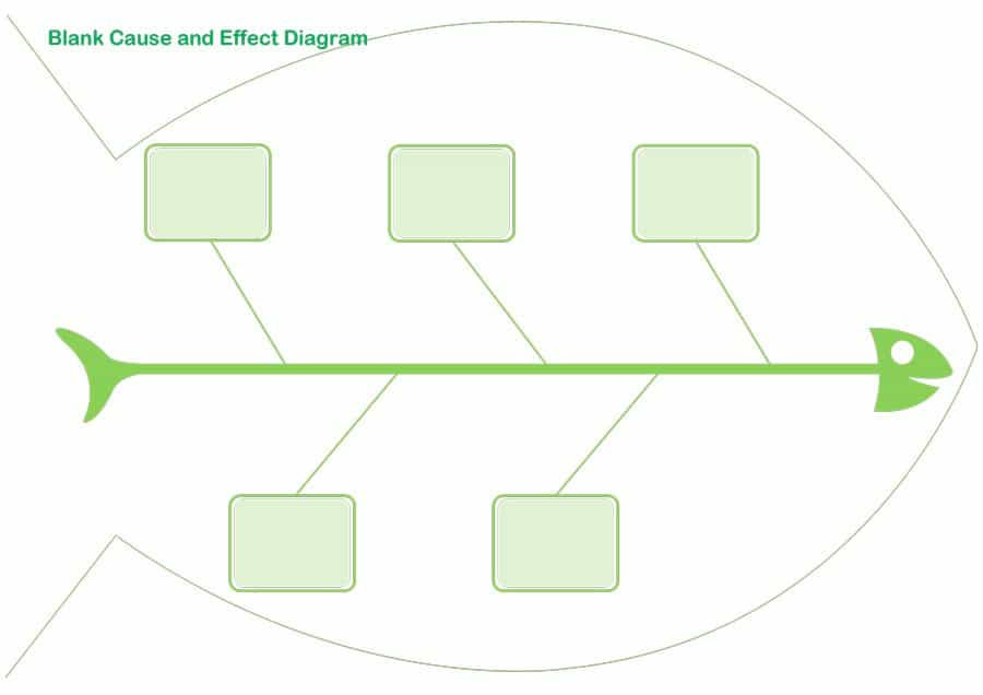 Free Fishbone Diagram Template - 12+ Blank Word Excel ...