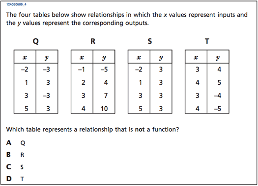 Hard Maths Questions For Year 7 - hard math quiz proprofs ...