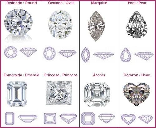 Hasta ahora se ha hablado del diamante como de una piedra incolora a5ff51e673f