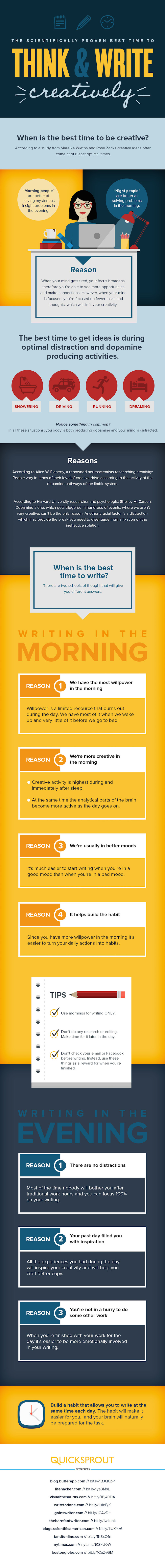 The best time to get ideas is during optimal distraction and dopamine producing activities. - #infographic