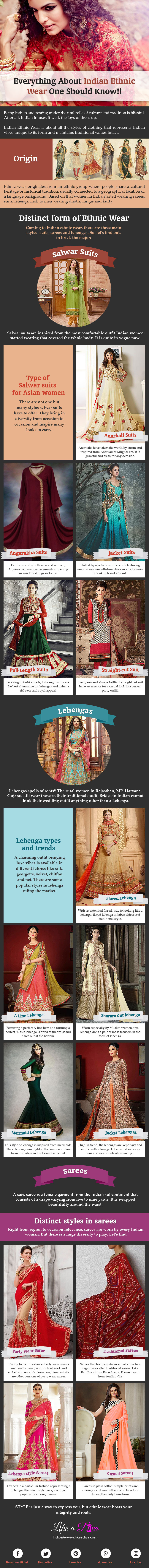 Like A Diva - everything about Indian Ethinc Wear