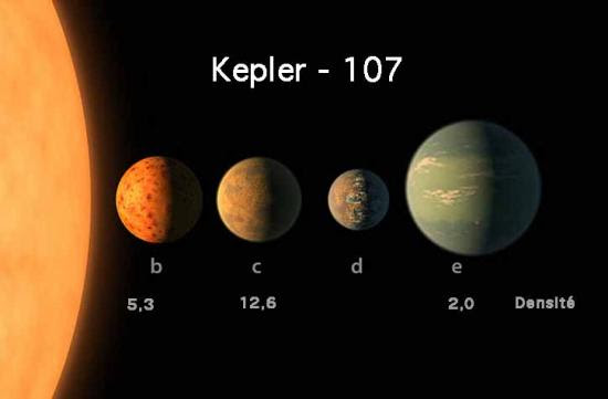 Giant crash in the Kepler planet system 107