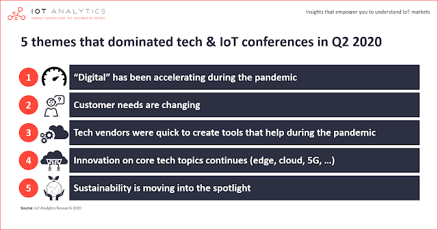 5 themes that dominated tech and IoT conferences in Q2 2020