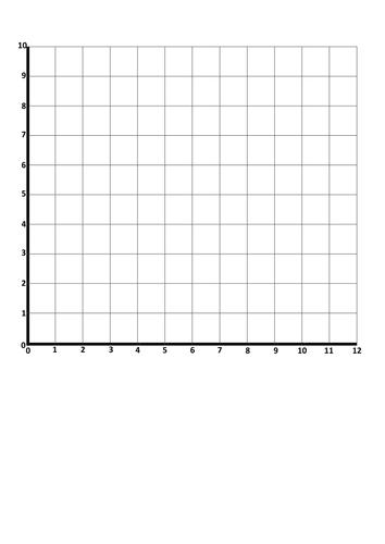 Blank Coordinate Grid - 1st quadrant by Laura_walker79 - Teaching ...