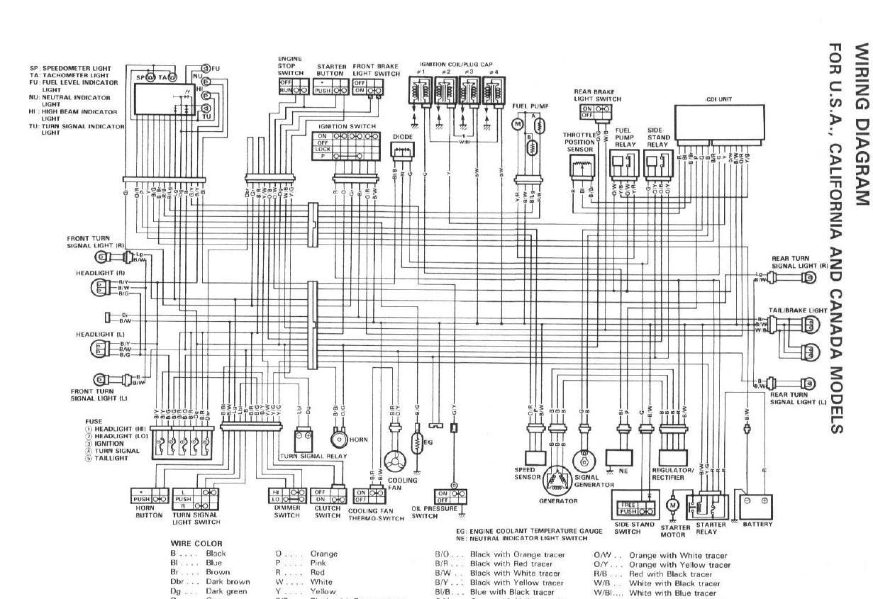 Get 2001 Suzuki Gsxr 1000 Wiring Diagram PNG