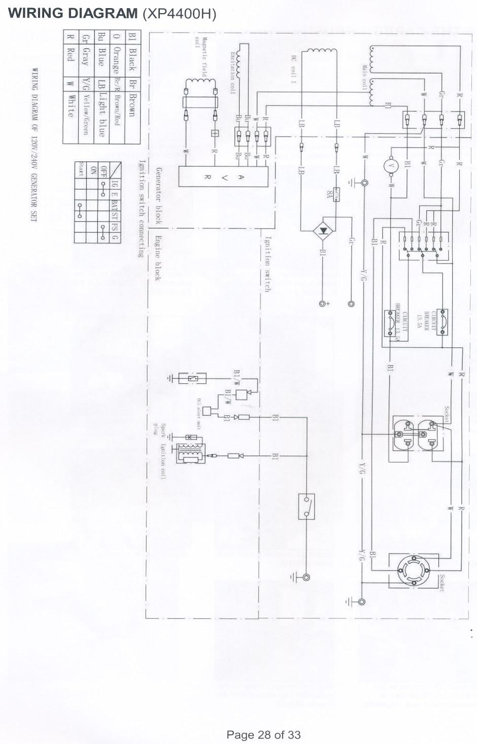 Predator Generator Wiring Diagram | Predator Wiring Diagrams |  | Fuse Wiring