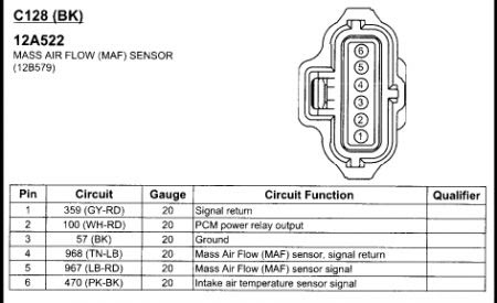 Wiring Diagram Source: Mass Air Flow Sensor Wiring Diagram
