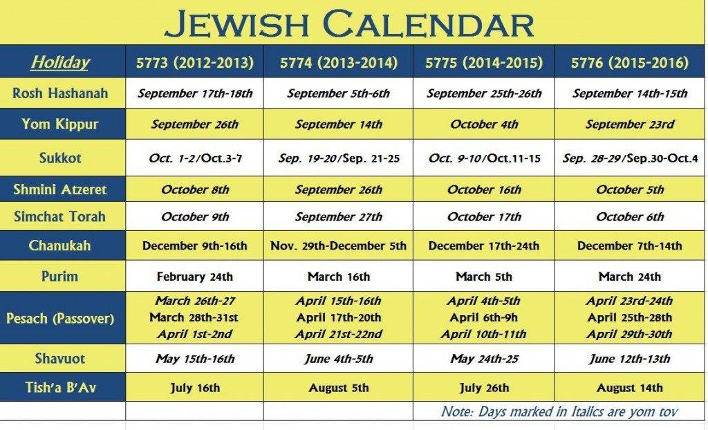 hebrew biblical calendar april 2018 jewish calendar 2018 jewish calendar 2017 september calendar hworxn rPqowh