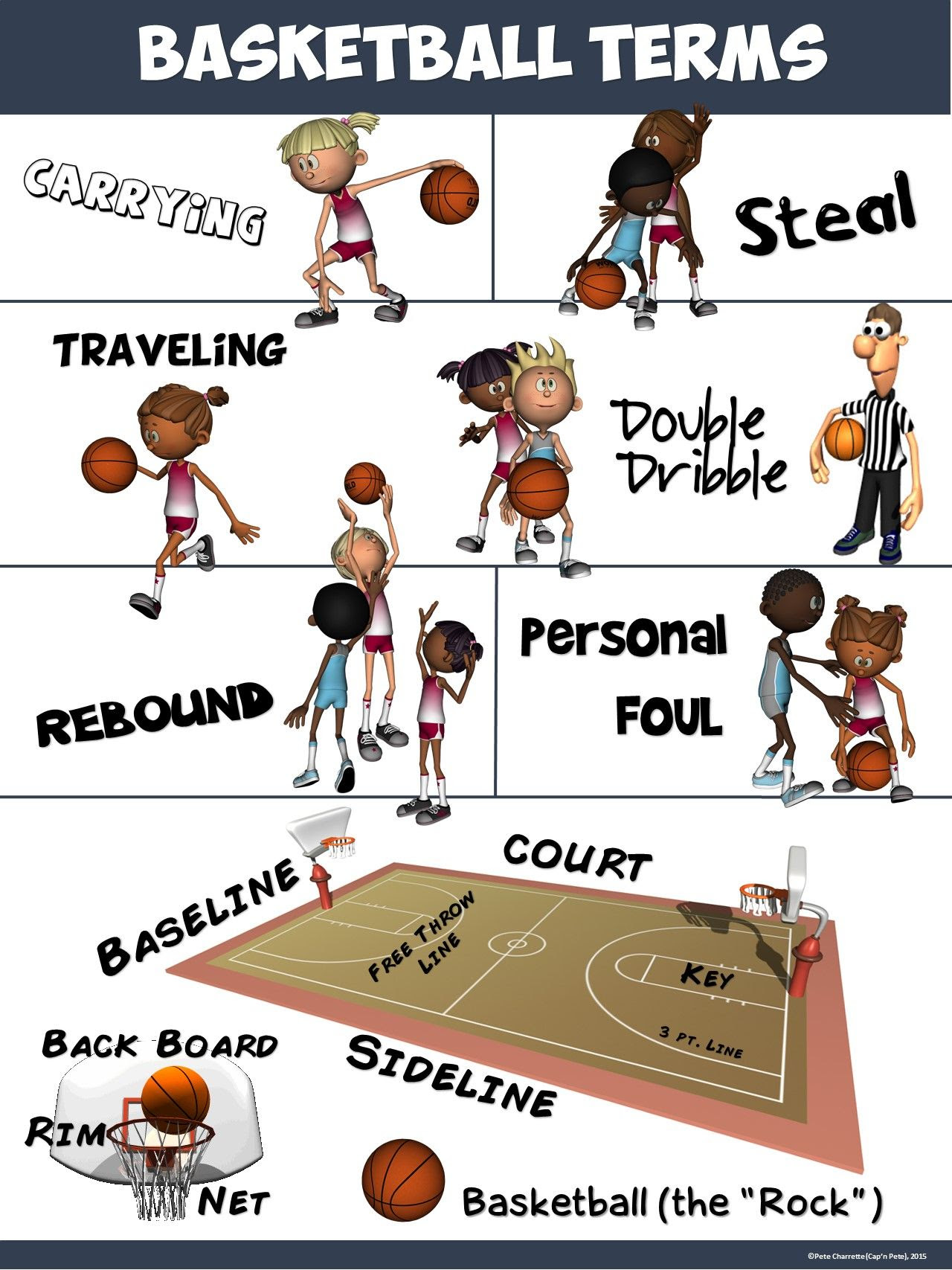 3-Week Basketball Unit: From the #1 P.E. Curriculum on TPT | Fun ...